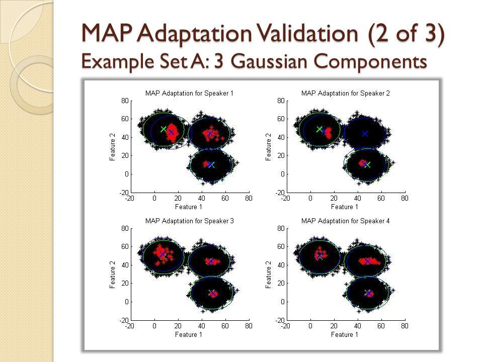 MAP Adaptation Validation (1 of 3) Use example data to visual MAP Adaptation algorithm results