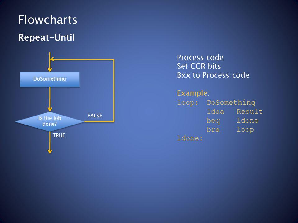 Flowcharts Process code Set CCR bits Bxx to Process code Example: loop:DoSomething ldaaResult beqldone braloop ldone: Repeat-Until Is the Job done.