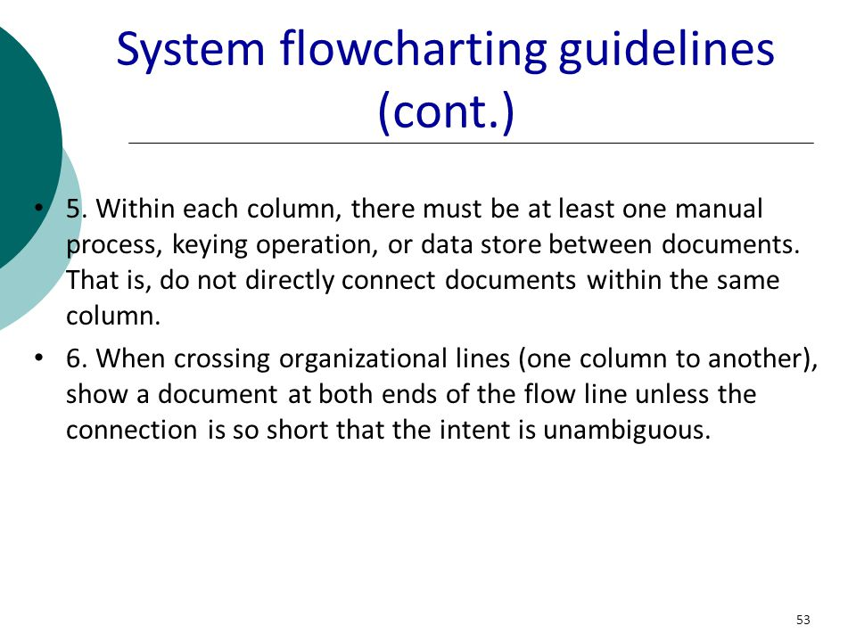 53 System flowcharting guidelines (cont.) 5. Within each column, there must be at least one manual process, keying operation, or data store between do