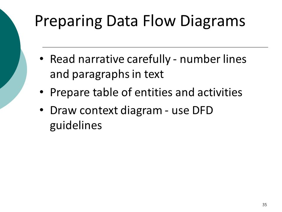 35 Preparing Data Flow Diagrams Read narrative carefully - number lines and paragraphs in text Prepare table of entities and activities Draw context d
