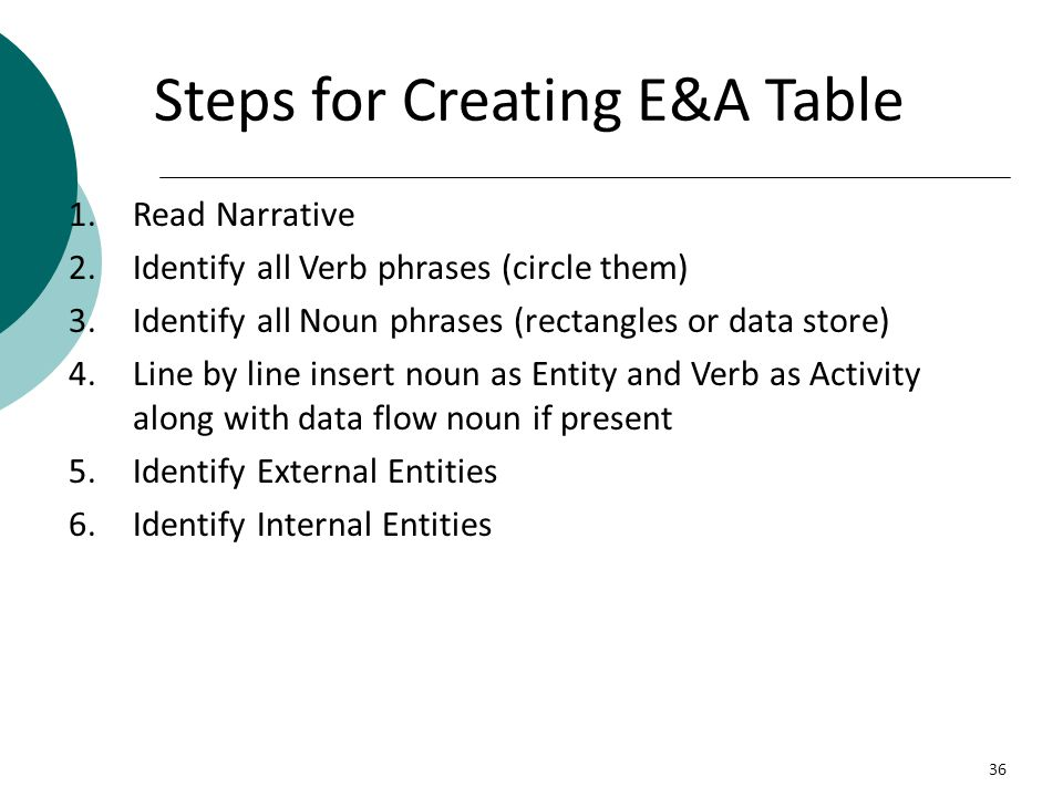 36 Steps for Creating E&A Table 1. Read Narrative 2. Identify all Verb phrases (circle them) 3. Identify all Noun phrases (rectangles or data store) 4