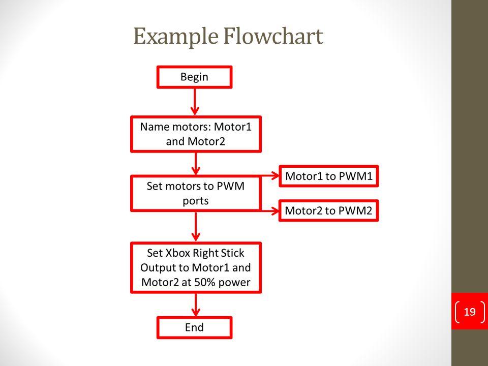 Example Flowchart 19