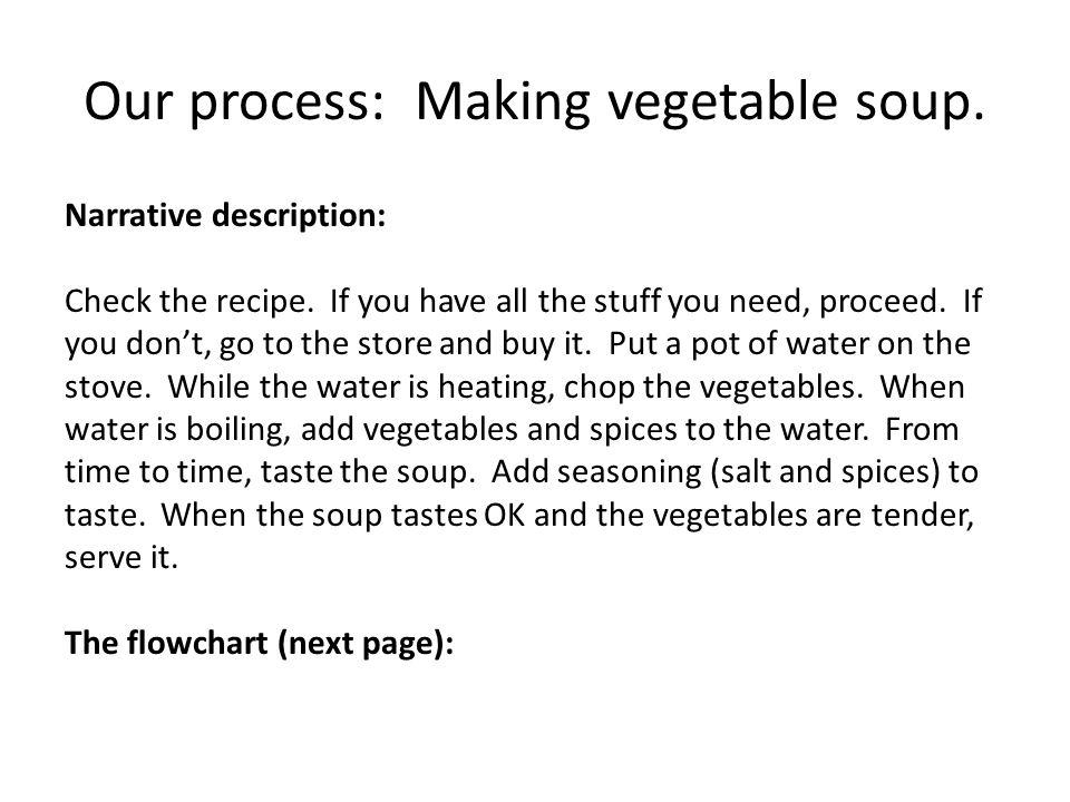 Our process: Making vegetable soup. Narrative description: Check the recipe.
