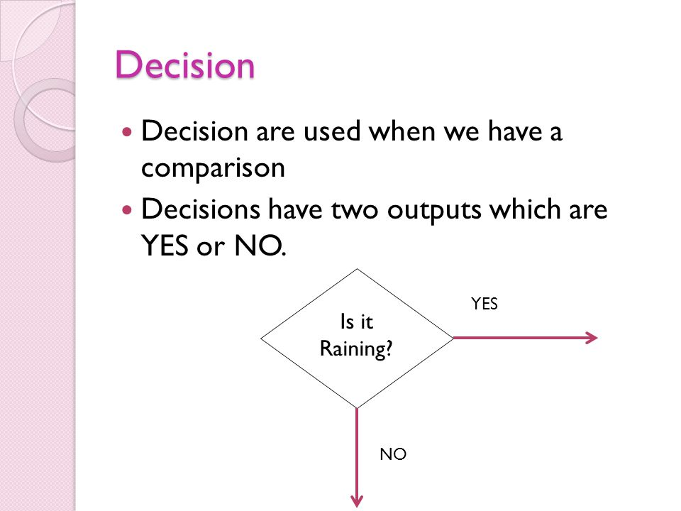 Decision Decision are used when we have a comparison Decisions have two outputs which are YES or NO.