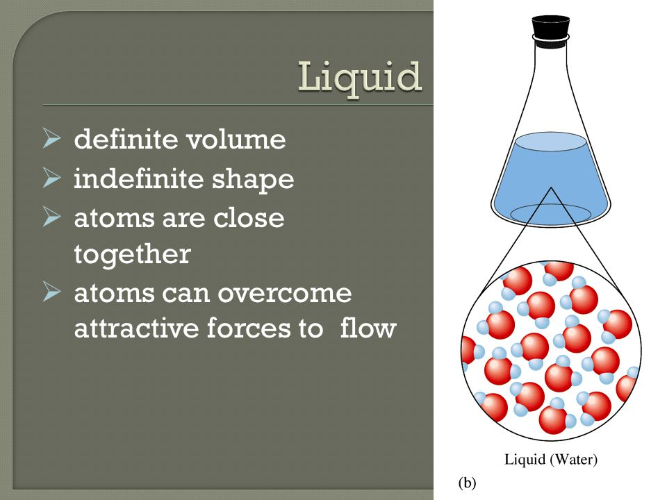  definite volume  indefinite shape  atoms are close together  atoms can overcome attractive forces to flow