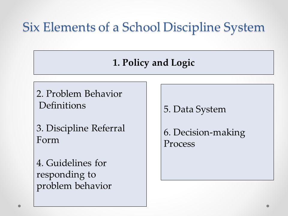 Six Elements of a School Discipline System 2. Problem Behavior Definitions 3. Discipline Referral Form 4. Guidelines for responding to problem behavio