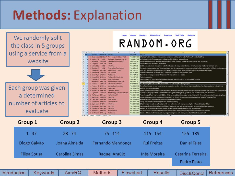 Methods: Explanation IntroductionKeywordsAim/RQMethods Disc&Concl ResultsFlowchartReferences Each group was given a determined number of articles to evaluate Group 1 Group 2Group 3Group 4Group 5 1 - 3738 - 7475 - 114115 - 154155 - 189 We randomly split the class in 5 groups using a service from a website Diogo GalvãoJoana AlmeidaFernando MendonçaRui FreitasDaniel Teles Filipa SousaCarolina SimasRaquel AraújoInês MoreiraCatarina Ferreira Pedro Pinto