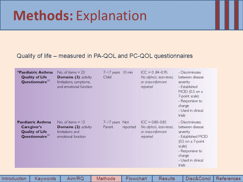 Methods: Explanation IntroductionKeywordsAim/RQMethods Disc&Concl ResultsFlowchartReferences Quality of life – measured in PA-QOL and PC-QOL questionnaires