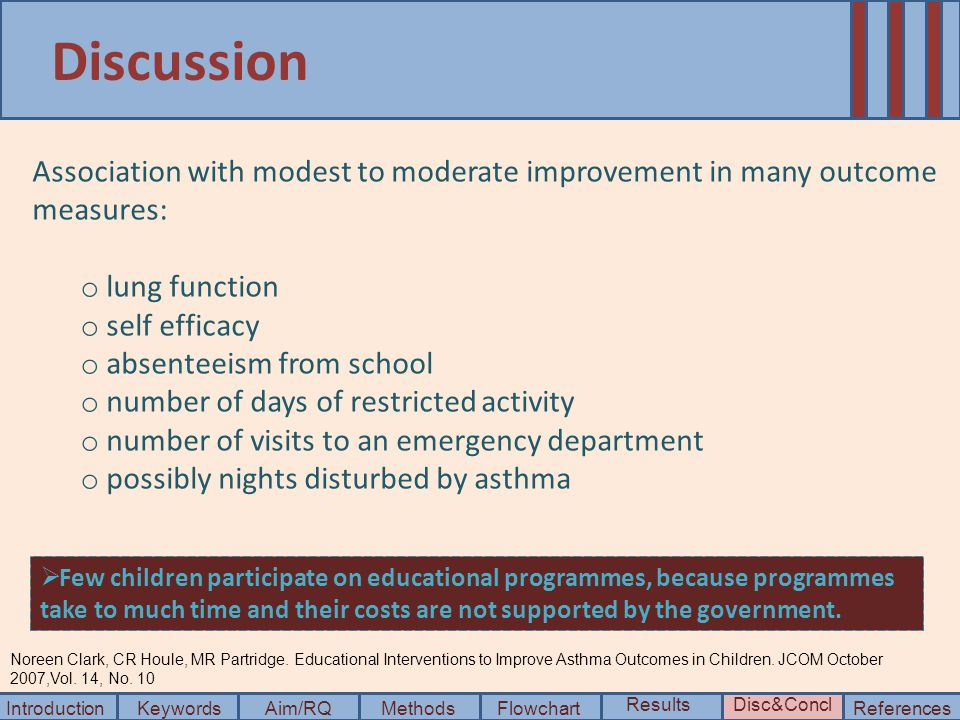 Discussion IntroductionKeywordsAim/RQMethods Disc&Concl Results FlowchartReferences Association with modest to moderate improvement in many outcome measures: o lung function o self efficacy o absenteeism from school o number of days of restricted activity o number of visits to an emergency department o possibly nights disturbed by asthma  Few children participate on educational programmes, because programmes take to much time and their costs are not supported by the government.