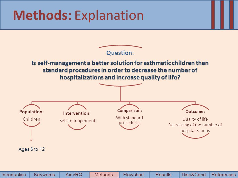 Question: Is self-management a better solution for asthmatic children than standard procedures in order to decrease the number of hospitalizations and increase quality of life.