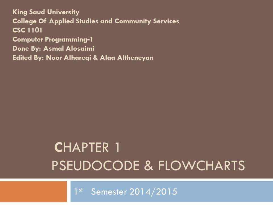 Levels of Program Development Asma Alosaimi 2 1.Define the problem.