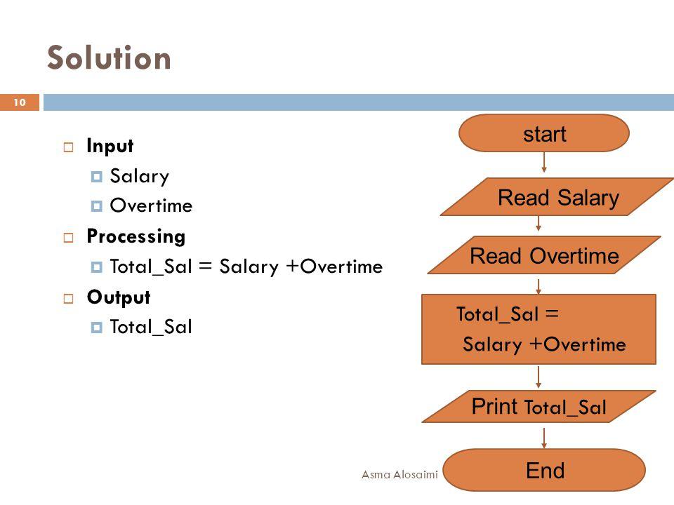 10 start Read Salary Print Total_Sal End Total_Sal = Salary +Overtime Solution  Input  Salary  Overtime  Processing  Total_Sal = Salary +Overtime