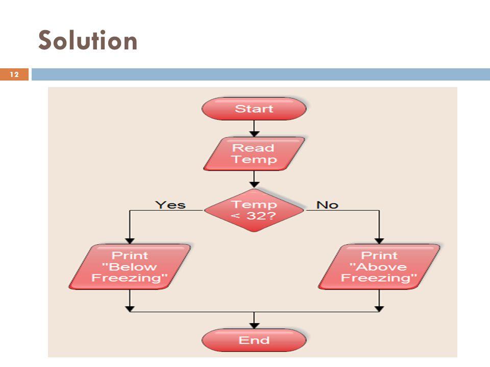 Solution Asma Alosaimi 12