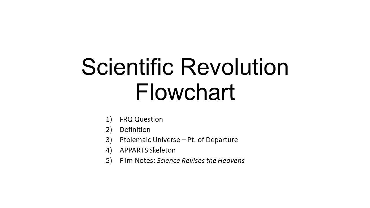 Scientific Revolution Flowchart 1)FRQ Question 2)Definition 3)Ptolemaic Universe – Pt. of Departure 4)APPARTS Skeleton 5)Film Notes: Science Revises t