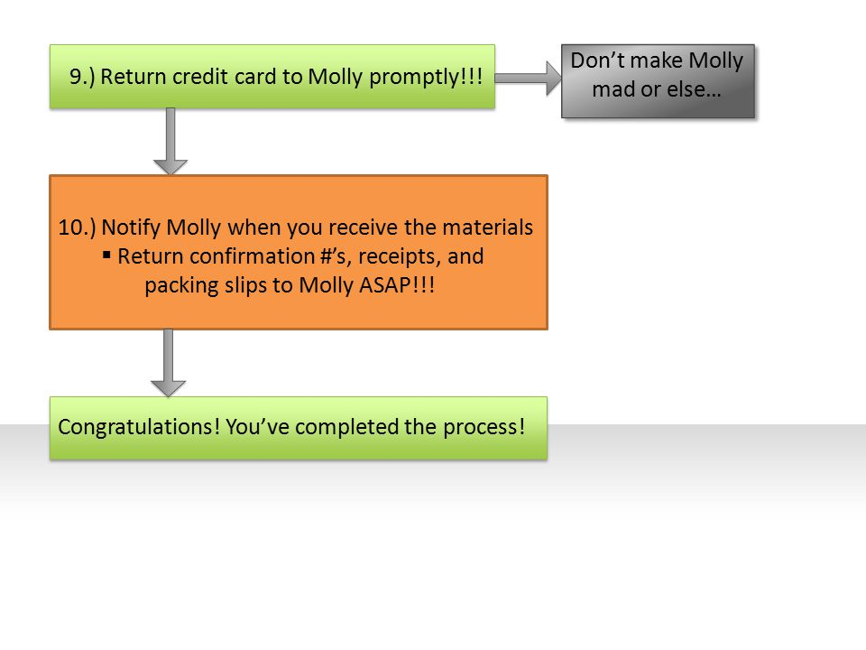 9.) Return credit card to Molly promptly!!.
