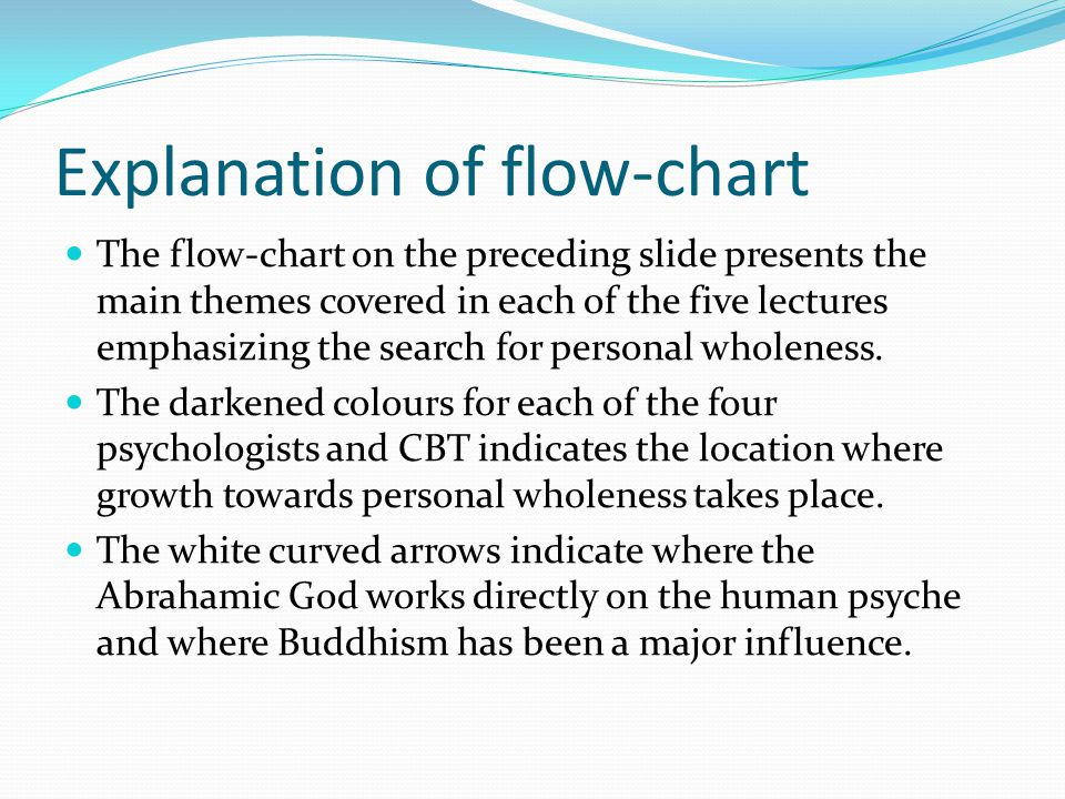 Explanation of flow-chart The flow-chart on the preceding slide presents the main themes covered in each of the five lectures emphasizing the search for personal wholeness.