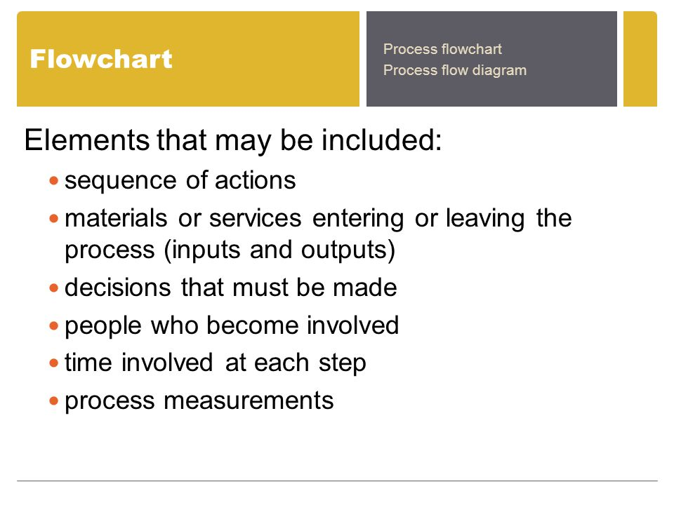 Flowchart Elements that may be included: sequence of actions materials or services entering or leaving the process (inputs and outputs) decisions that must be made people who become involved time involved at each step process measurements Process flowchart Process flow diagram