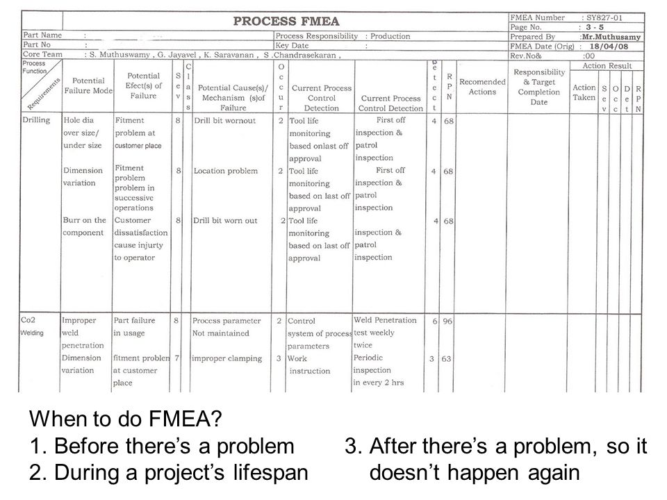 When to do FMEA? 1.Before there's a problem 2.During a project's lifespan 3.After there's a problem, so it doesn't happen again