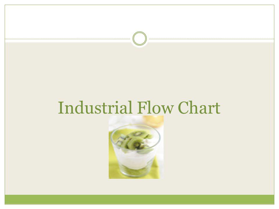 Industrial Flow Chart