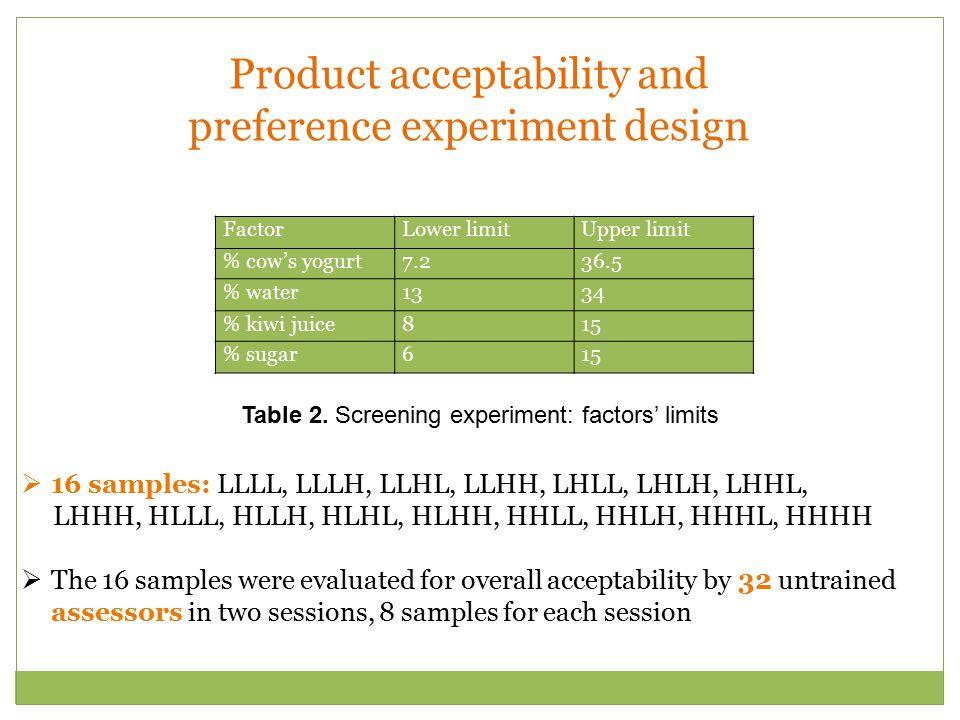FactorLower limitUpper limit % cow's yogurt7.236.5 % water1334 % kiwi juice815 % sugar615 Table 2. Screening experiment: factors' limits  16 samples:
