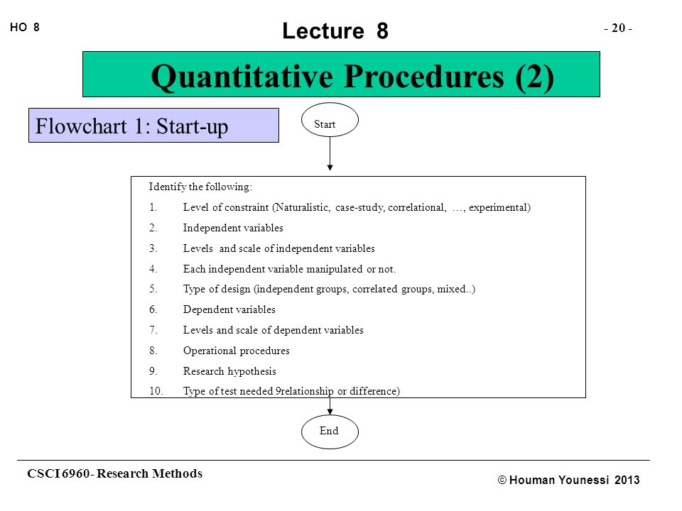 CSCI 6960- Research Methods - 20 - HO 8 © Houman Younessi 2013 Lecture 8 Quantitative Procedures (2) Identify the following: 1.Level of constraint (Naturalistic, case-study, correlational, …, experimental) 2.Independent variables 3.Levels and scale of independent variables 4.Each independent variable manipulated or not.