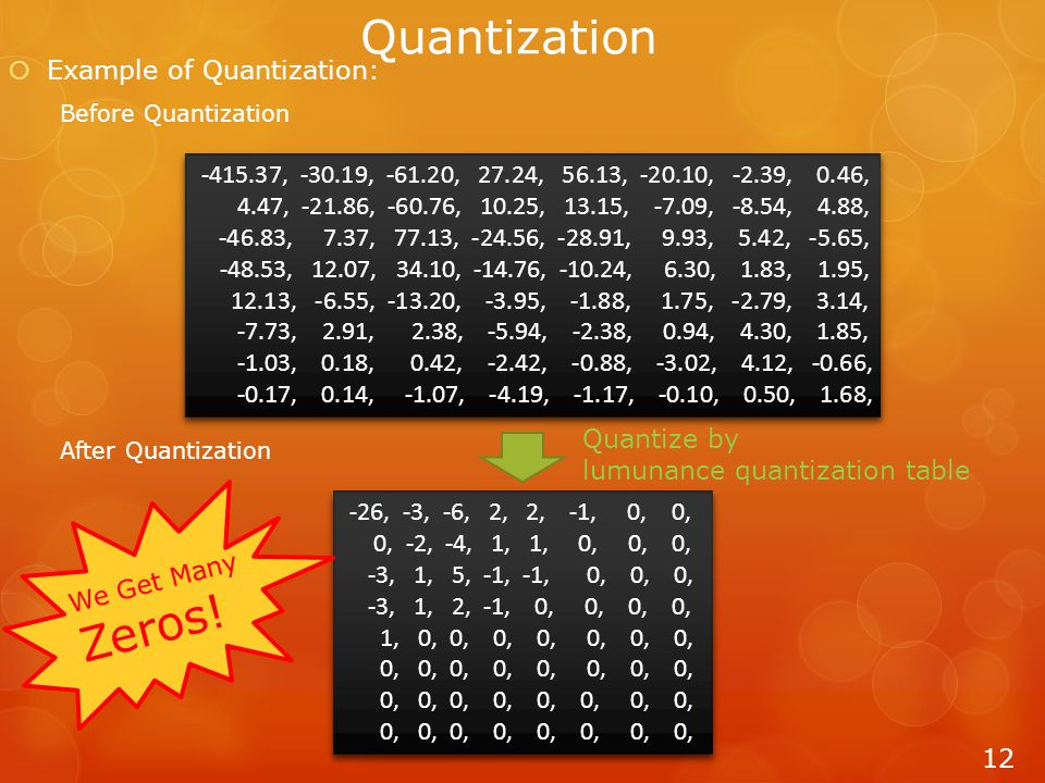  Example of Quantization: Before Quantization After Quantization 12 Quantization -415.37, -30.19, -61.20, 27.24, 56.13, -20.10, -2.39, 0.46, 4.47, -2