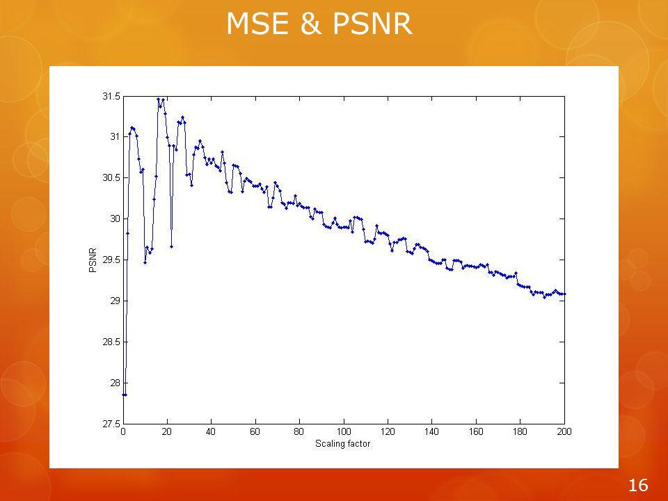 16 MSE & PSNR