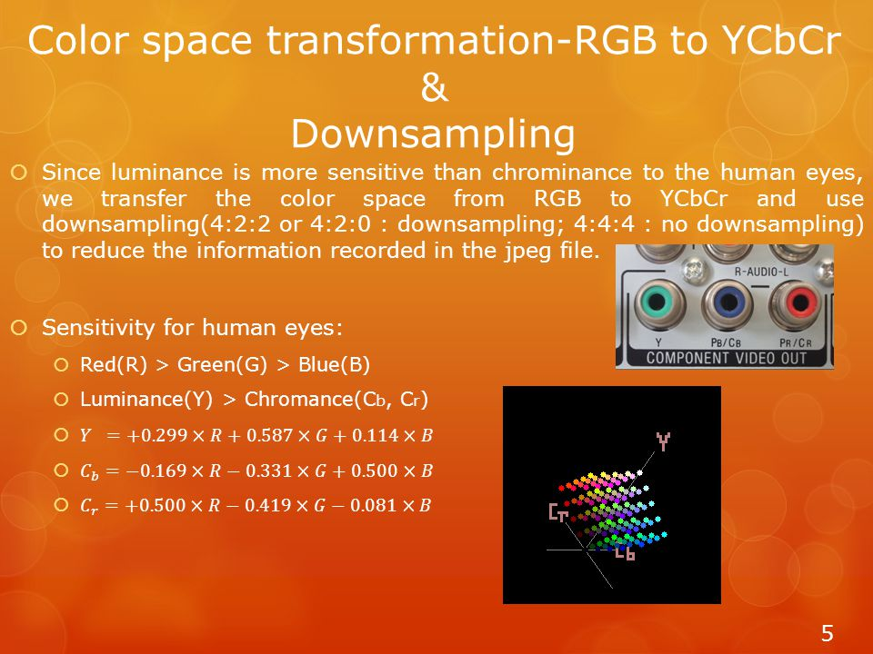 Color space transformation-RGB to YCbCr & Downsampling 5