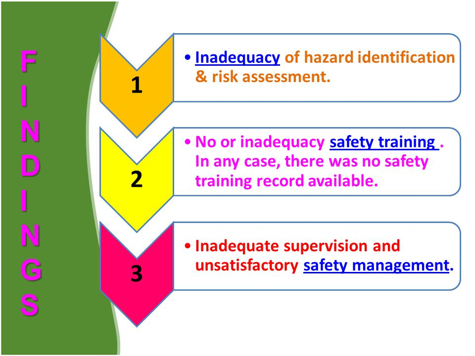 1 Inadequacy of hazard identification & risk assessment.Inadequacy 2 No or inadequacy safety training.