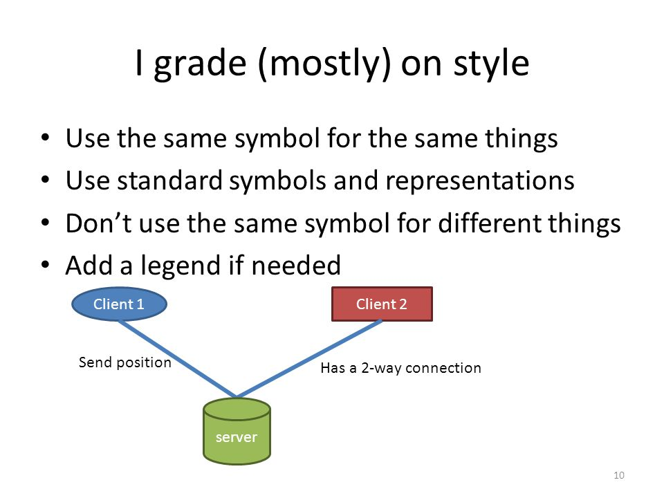 I grade (mostly) on style Use the same symbol for the same things Use standard symbols and representations Don't use the same symbol for different things Add a legend if needed 10 Client 1Client 2 Send position Has a 2-way connection server