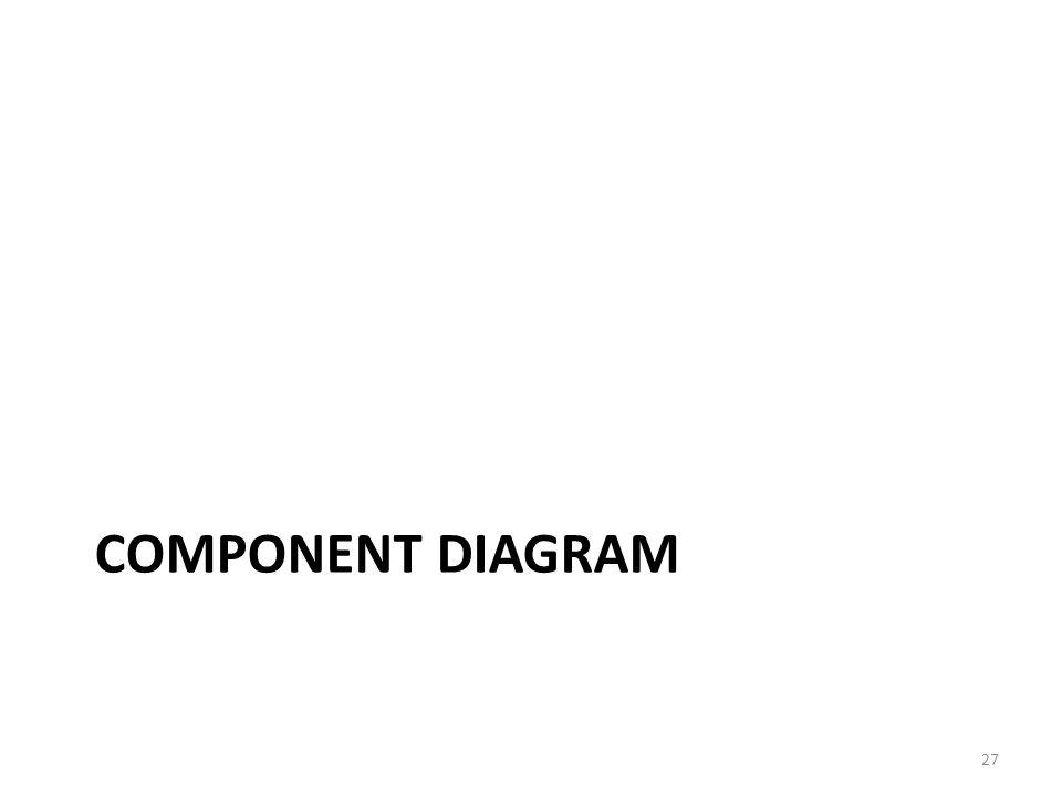 COMPONENT DIAGRAM 27