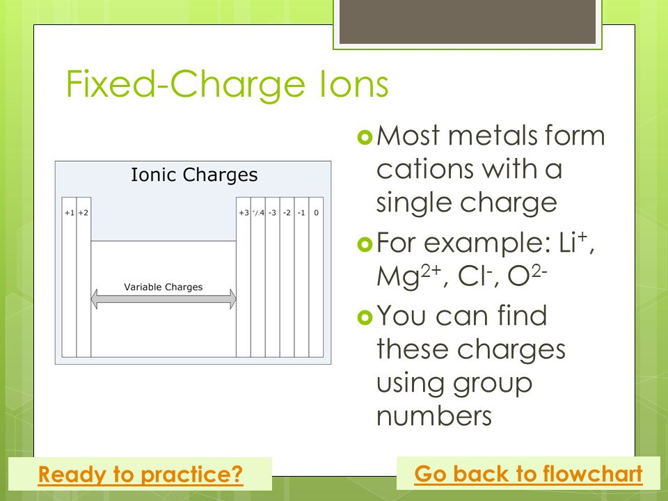 Variable Charges  Some transition metals can form cations with more than one charge ElementCharges Copper (Cu)2+, 3+ Lead (Pb)2+, 4+ Chromium (Cr)2+, 3+ Iron (Fe)2+, 3+ Tin (Sn)2+, 4+ Go back to flowchart Ready to practice?