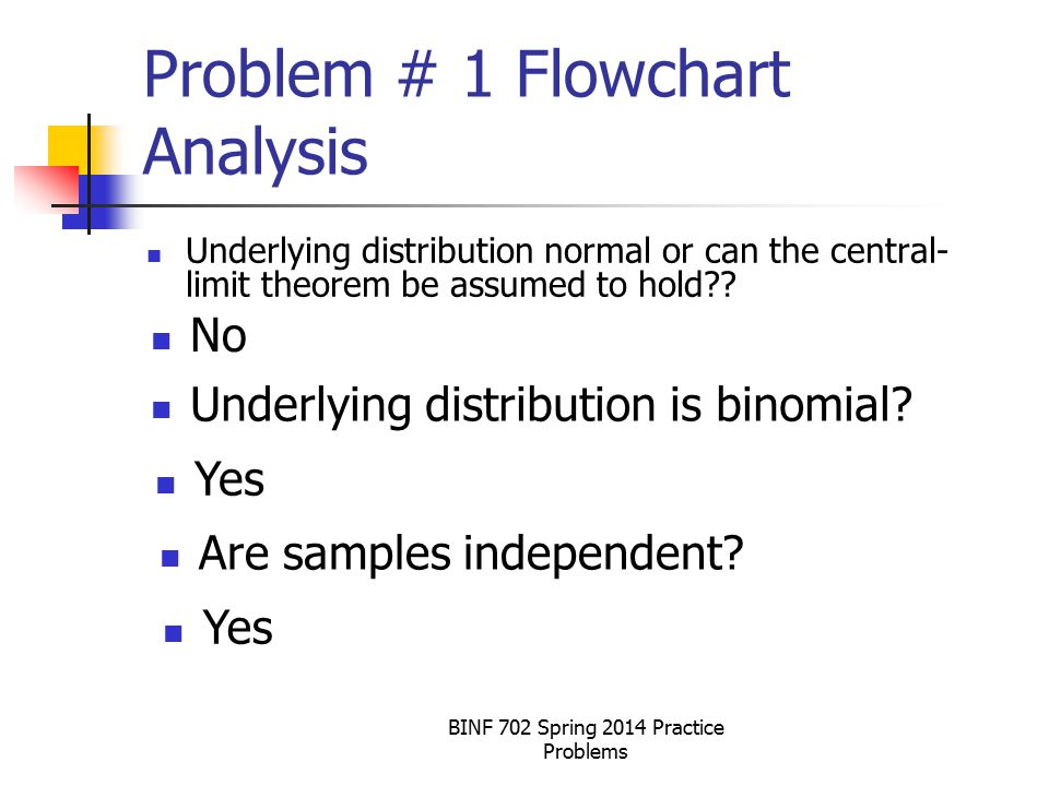 Problem # 1 Flowchart Analysis Are all expected values greater than or equal to 5.