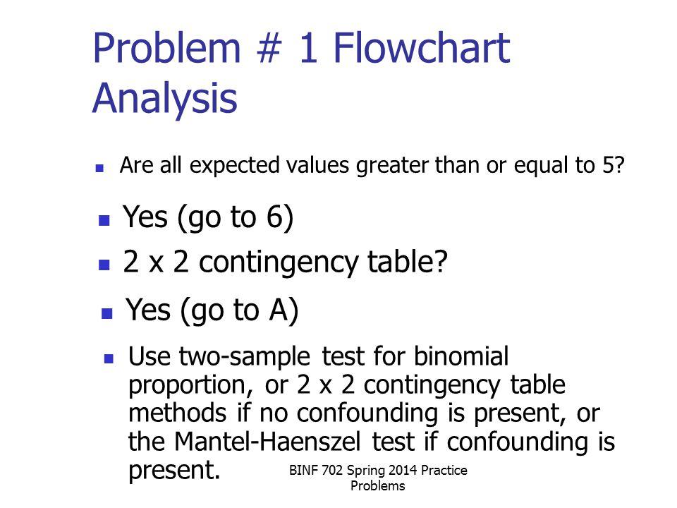 BINF 702 Spring 2014 Practice Problems Problem #5c in R > 2 * pt(q=2.73, df = 19, lower.tail=FALSE) [1] 0.01329876