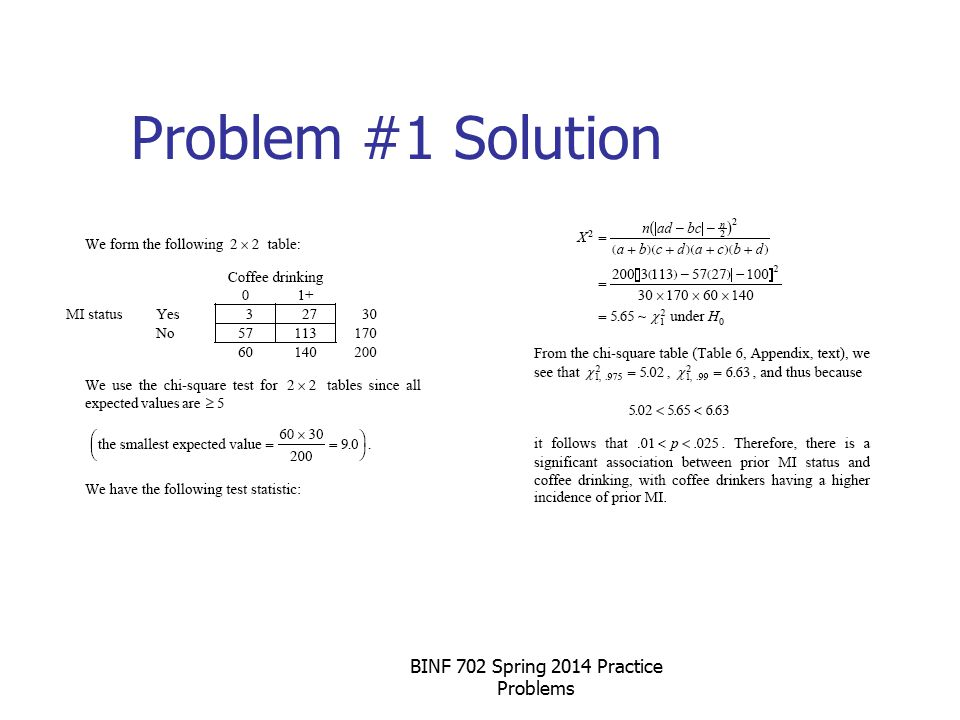 Problem # 1 Solution in R > prop.test(xx) 2-sample test for equality of proportions with continuity correction data: xx X-squared = 5.6489, df = 1, p-value = 0.01747 alternative hypothesis: two.sided 95 percent confidence interval: -0.38358985 -0.08699838 sample estimates: prop 1 prop 2 0.1000000 0.3352941