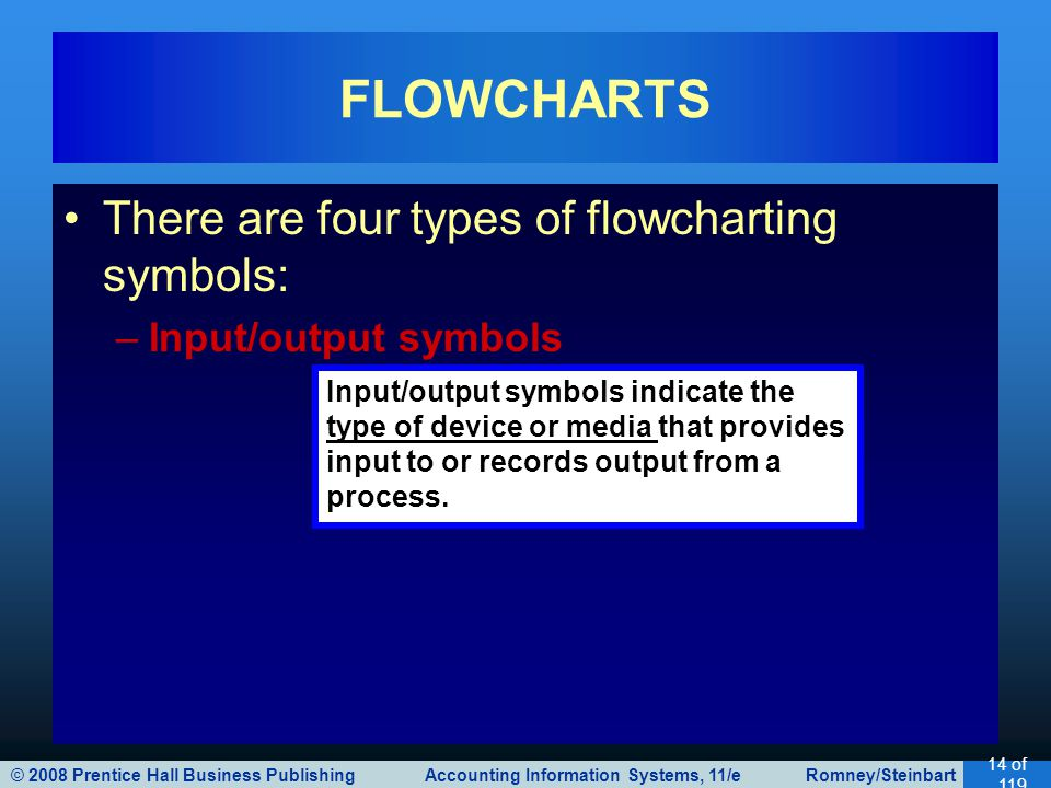 © 2008 Prentice Hall Business Publishing Accounting Information Systems, 11/e Romney/Steinbart 14 of 119 FLOWCHARTS There are four types of flowcharting symbols: –Input/output symbols Input/output symbols indicate the type of device or media that provides input to or records output from a process.