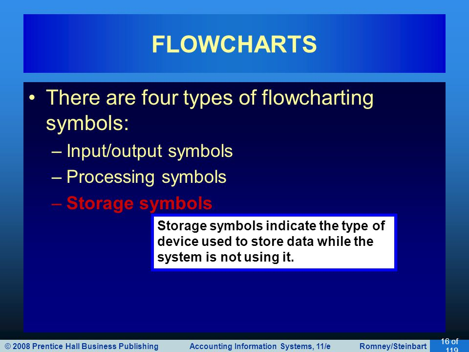 © 2008 Prentice Hall Business Publishing Accounting Information Systems, 11/e Romney/Steinbart 17 of 119 FLOWCHARTS There are four types of flowcharting symbols: –Input/output symbols –Processing symbols –Storage symbols –Flow and miscellaneous symbols Flow and miscellaneous symbols may indicate: –The flow of data and goods –The beginning or end of the flowchart –The location of a decision –An explanatory note