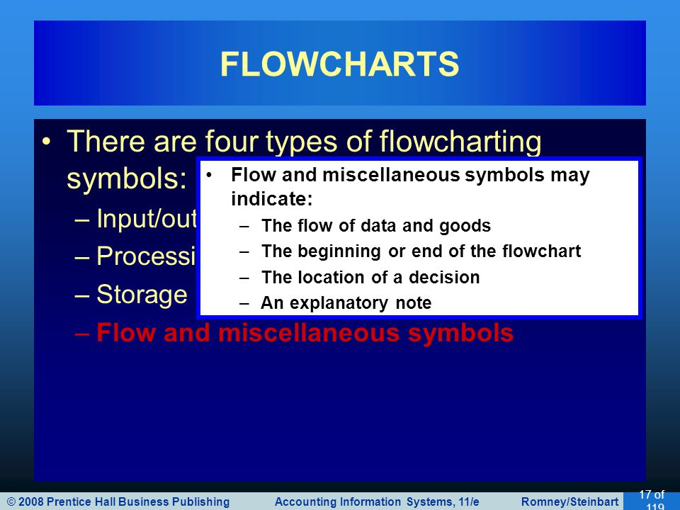 © 2008 Prentice Hall Business Publishing Accounting Information Systems, 11/e Romney/Steinbart 18 of 119 FLOWCHARTS Click on buttons below if you wish to review symbols in the various categories.
