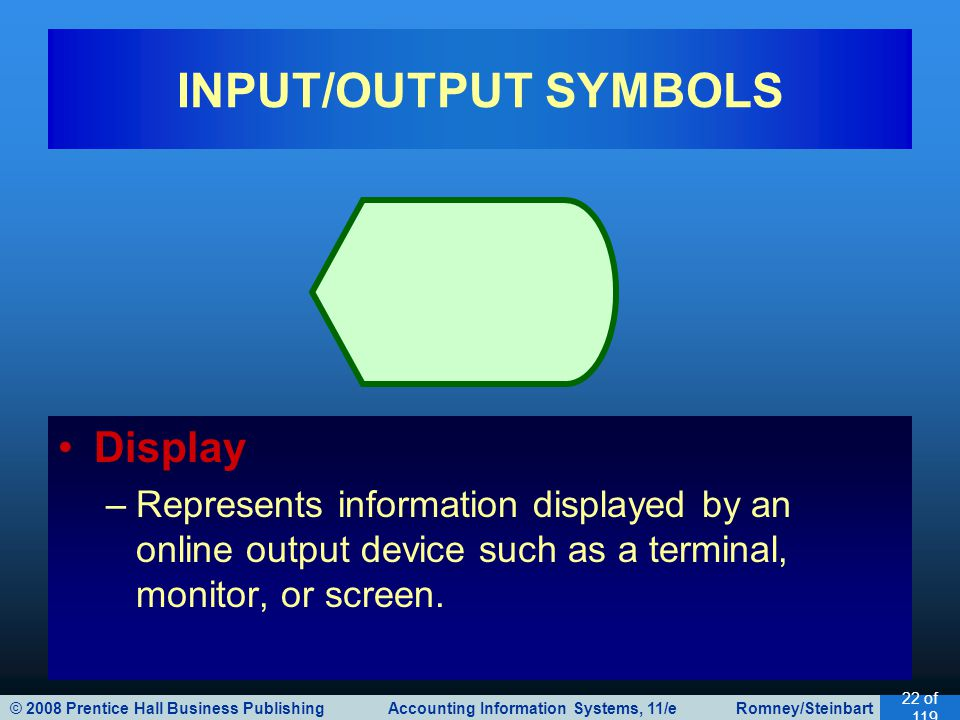 © 2008 Prentice Hall Business Publishing Accounting Information Systems, 11/e Romney/Steinbart 22 of 119 INPUT/OUTPUT SYMBOLS Display –Represents information displayed by an online output device such as a terminal, monitor, or screen.