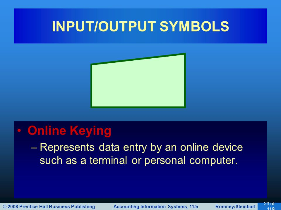 © 2008 Prentice Hall Business Publishing Accounting Information Systems, 11/e Romney/Steinbart 23 of 119 INPUT/OUTPUT SYMBOLS Online Keying –Represents data entry by an online device such as a terminal or personal computer.
