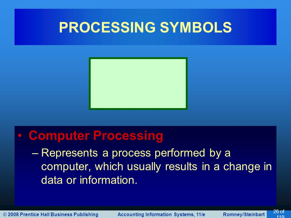 © 2008 Prentice Hall Business Publishing Accounting Information Systems, 11/e Romney/Steinbart 26 of 119 PROCESSING SYMBOLS Computer Processing –Represents a process performed by a computer, which usually results in a change in data or information.