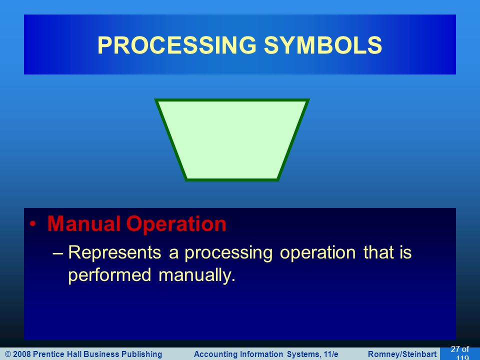 © 2008 Prentice Hall Business Publishing Accounting Information Systems, 11/e Romney/Steinbart 27 of 119 PROCESSING SYMBOLS Manual Operation –Represents a processing operation that is performed manually.