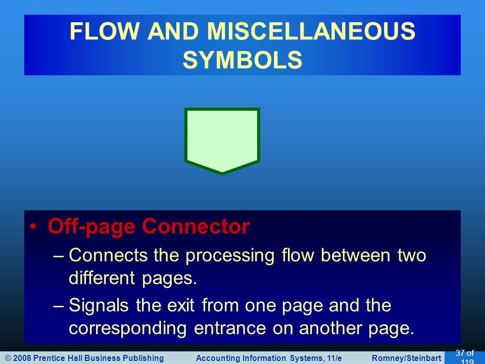 © 2008 Prentice Hall Business Publishing Accounting Information Systems, 11/e Romney/Steinbart 37 of 119 FLOW AND MISCELLANEOUS SYMBOLS Off-page Conne