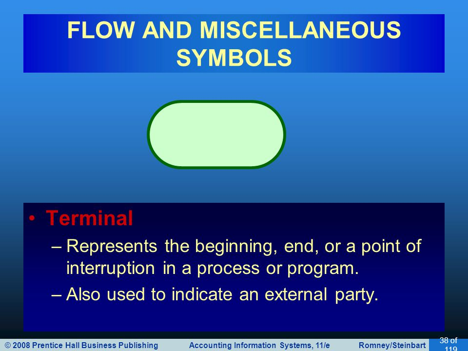 © 2008 Prentice Hall Business Publishing Accounting Information Systems, 11/e Romney/Steinbart 38 of 119 FLOW AND MISCELLANEOUS SYMBOLS Terminal –Represents the beginning, end, or a point of interruption in a process or program.