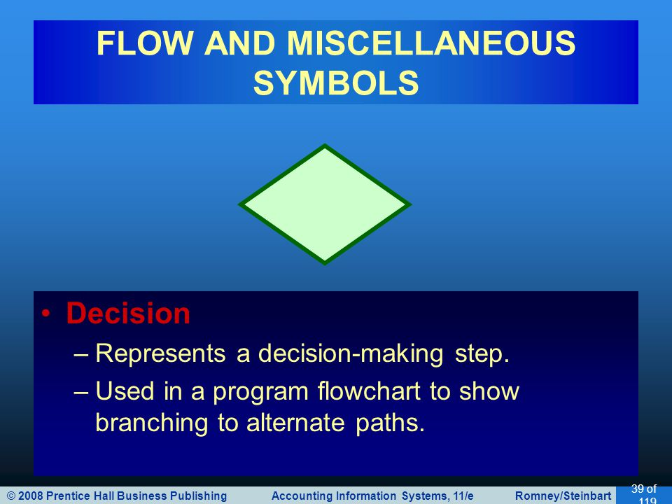 © 2008 Prentice Hall Business Publishing Accounting Information Systems, 11/e Romney/Steinbart 39 of 119 FLOW AND MISCELLANEOUS SYMBOLS Decision –Represents a decision-making step.