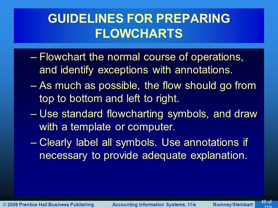 © 2008 Prentice Hall Business Publishing Accounting Information Systems, 11/e Romney/Steinbart 49 of 119 GUIDELINES FOR PREPARING FLOWCHARTS –Give the flowchart a clear beginning and ending.