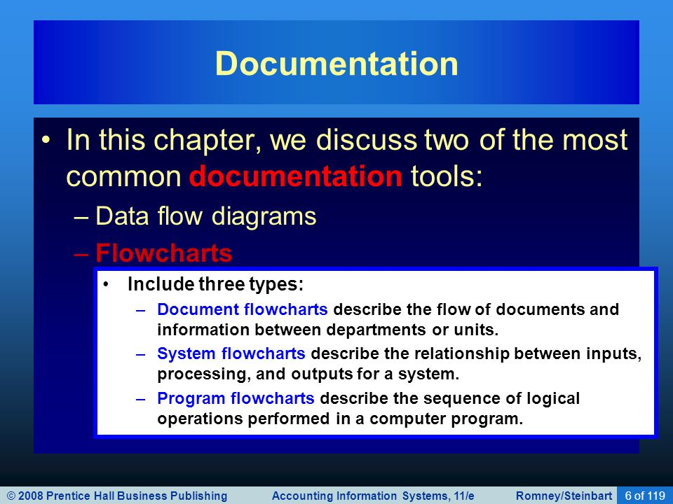 © 2008 Prentice Hall Business Publishing Accounting Information Systems, 11/e Romney/Steinbart7 of 119 Documentation tools support organization in: –Organizing very complicated systems into a form that can be more readily understood.