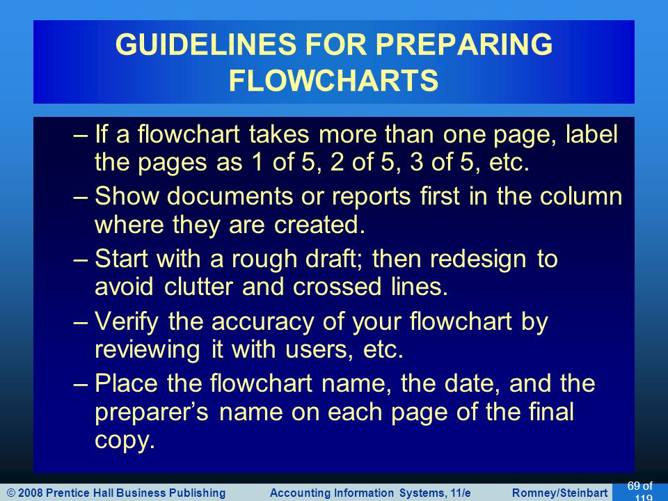 © 2008 Prentice Hall Business Publishing Accounting Information Systems, 11/e Romney/Steinbart 69 of 119 GUIDELINES FOR PREPARING FLOWCHARTS –If a flo