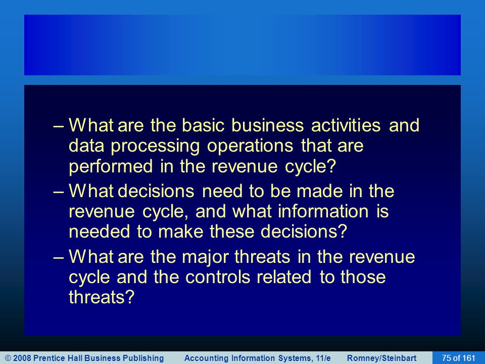 © 2008 Prentice Hall Business Publishing Accounting Information Systems, 11/e Romney/Steinbart76 of 161 Information about revenue cycle activities flows to other accounting cycles, e.g.: –The expenditure and production cycles Receive information about sales transactions so they'll know when to initiate the purchase or production of more inventory.