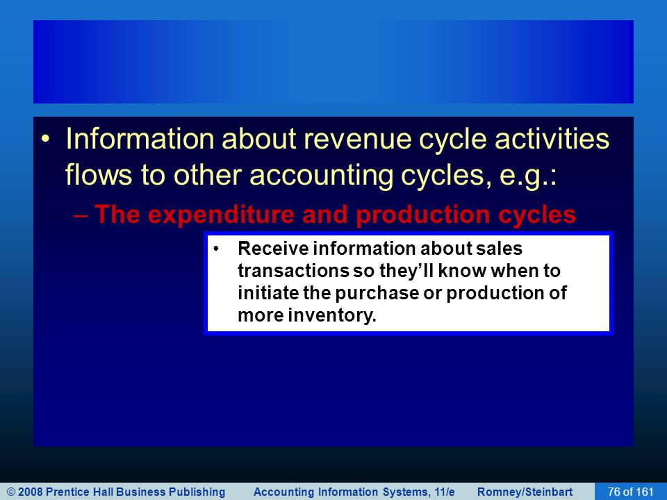 © 2008 Prentice Hall Business Publishing Accounting Information Systems, 11/e Romney/Steinbart76 of 161 Information about revenue cycle activities flo